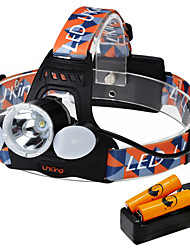 U'King Headlamps LED 6000 Lumens 4 Mode Cree XM-L T6 - Yes Easy Carrying High Power for Camping/Hiking/Caving Everyday Use Cycling/Bike