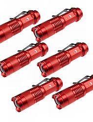 UKing ZQ-X965RX6 1500LM Cree XPE SK68 Zoomable Flashlight