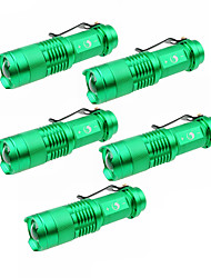 UKing ZQ-X965GX5 1500LM Cree XPE SK68 Zoomable Flashlight