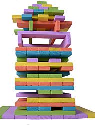 Costruzioni per il regalo Costruzioni Quadrato Legno Da 2 a 4 anni Da 5 a 7 anni Giocattoli