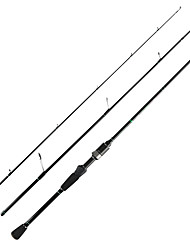 2.1m Spinning Fishing rod 2-10g Lure weight 3 sections Trout Fishing Carbon Rod 3 Sections with K serise rings Stream rod Fast System