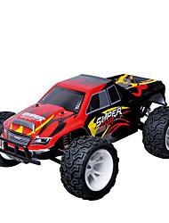 Buggy 1:10 RC Auto 50 2.4G Fertig zum Mitnehmen 1 x manuell 1 x Ladegerät 1 x RC Auto
