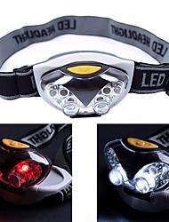 Налобные фонари LED 500 Люмен 3 Режим LED Батарейки не входят в комплект 3 режима Легкость Светодиодная лампа Легко для того чтобы снести