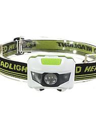 Lampes Frontales LED 500 Lumens 3 Mode LED Batteries non incluses Alarme Résistant à la poussière Légère pour