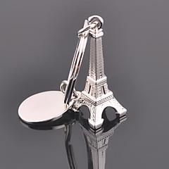 Eiffeltårnet nøglering
