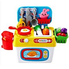Toy Foods Plast
