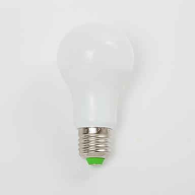 E27 led 12w