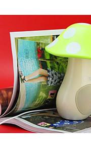 Mushroom Colorful Light Small Sound Laptop Speaker