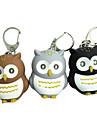 Eclairage Lampes de poche Porte-cles Usage quotidien ABS