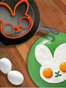 bande dessinee modele de lapin de peripherique oeufs frits