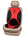 Seat Perne decorativecm)Material nețesut