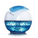 GTH Aromatherapy Diffusers Olejové zahřívače Kombinace / Suché / Běžný Světle modrá / RoseReplenish Water / Shrink Pores / Firm Skin /