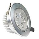 5W toplo bijelo 500-550lm strop svjetlo